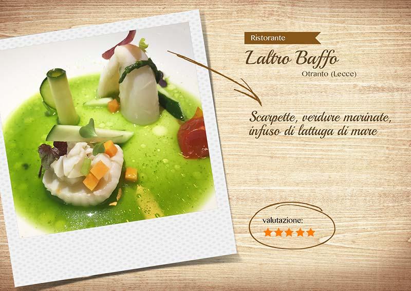 Ristorante Laltro Baffo - Scarpette